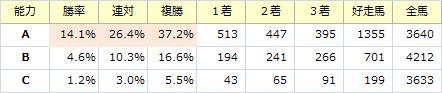 能力_20170320