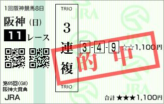 阪神大賞典_的中1