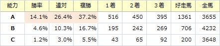 能力_20170326