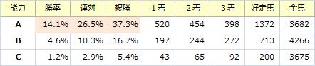 能力_20170409