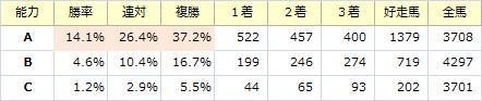 能力_20170423