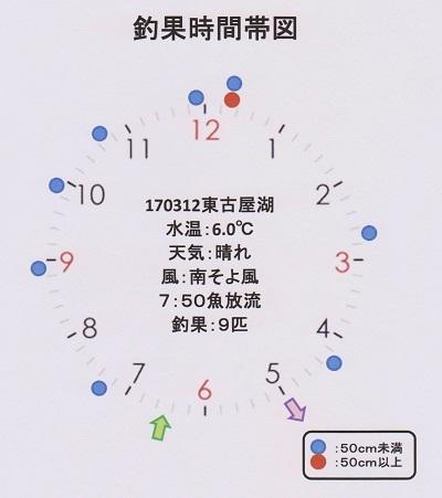 170312東古屋 001