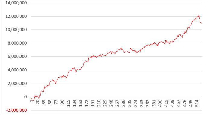 資産曲線4-12