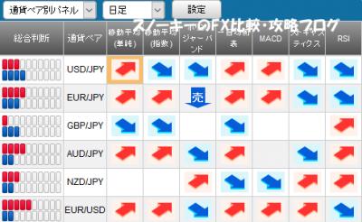 20170319さきよみLIONチャートシグナルパネル
