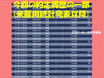 20170311トラッキングトレード検証約定履歴