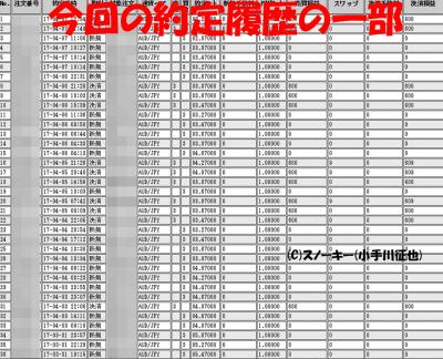 20170407ループ・イフダン検証約定履歴