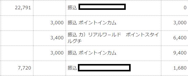 ジャパンネット銀行3月