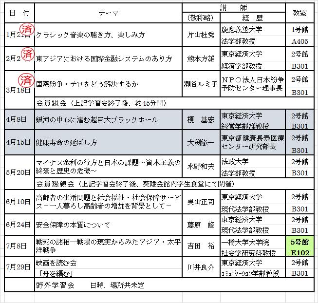 4月会報スケデュール