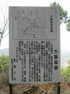 大築(おおつく)山(城山)