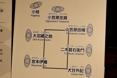 290212 小倉城8
