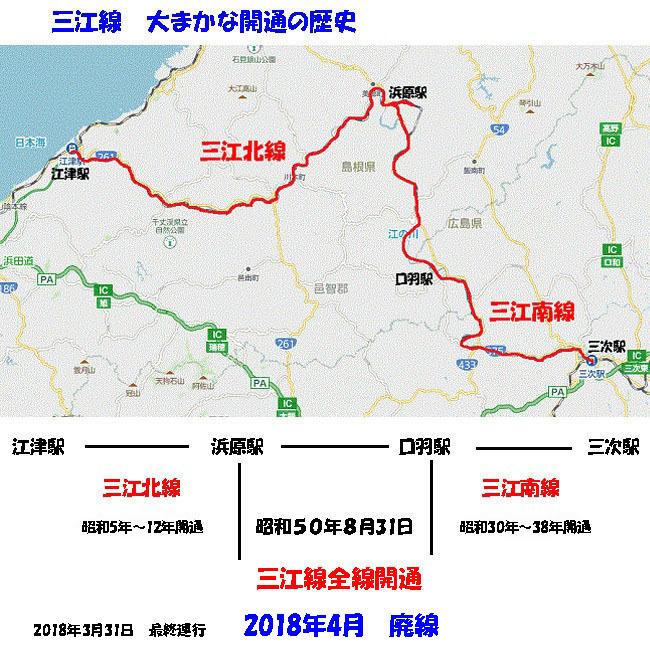 三江線歴史