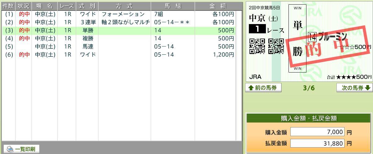 cy1 h290325