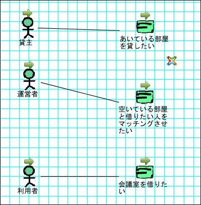 20170419_rdra2.jpg