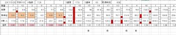 高松宮0326