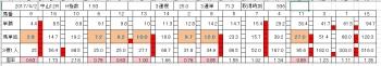 0402中山12R