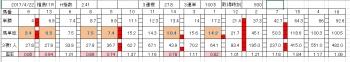 0422福島11R