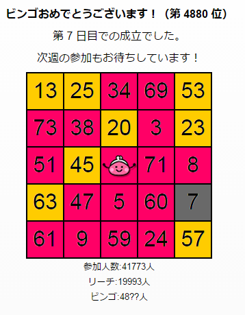 ちょびリッチ ビンゴ0402