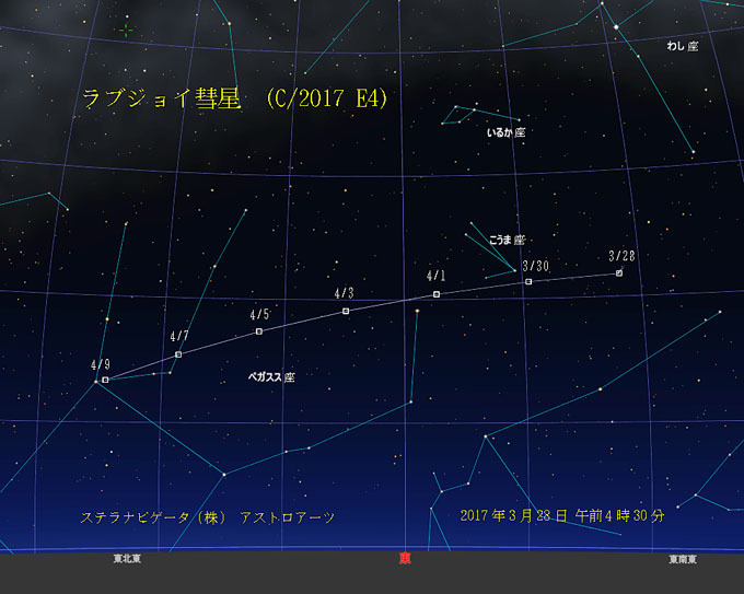 ラブジョイ彗星2017E4見え方2017年4月