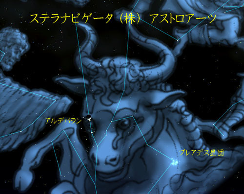 星図20170401-01