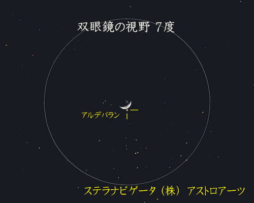 星図20170401-02