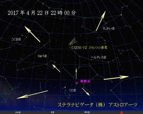 星図2017年4月22日22時こと座流星群