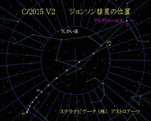星図2017年4~5月 ジョンソン彗星