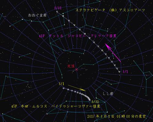 41Pタットル・ジャコビニ・クレサーク彗星2017年3月1日