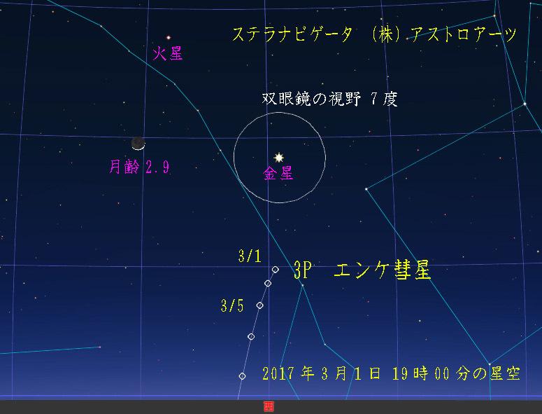 エンケ彗星2017年3月1日