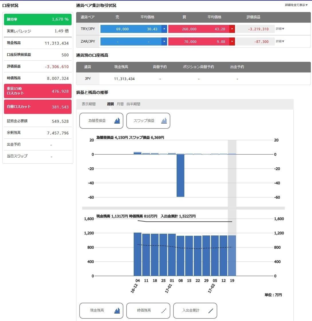 D_total_week_201702-03_20170226.jpeg