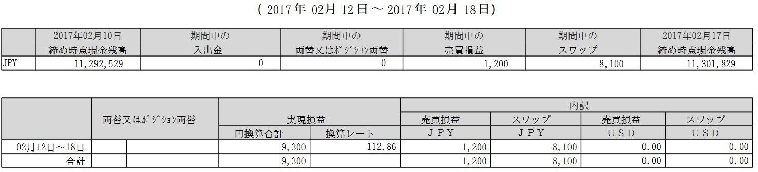 H_matome_week_201702-02_20170219.jpeg
