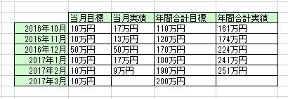 M_money_201702.jpeg