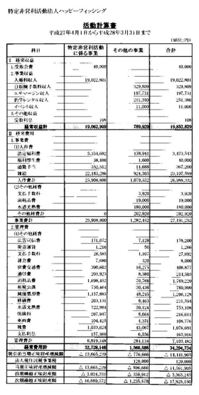 ハッピー収支2015
