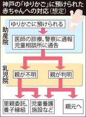 170210_神戸の「マナ助産院」での「こうのとりのゆりかご」の流れ b_09903869_5 480x646