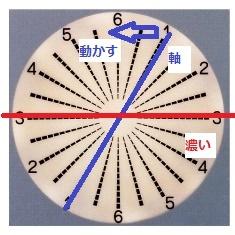 乱視表 8