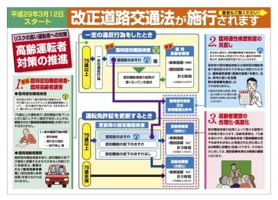 改正道路交通法が施行されます【平成29年3月12日スタート】2