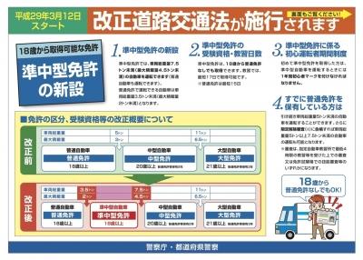 改正道路交通法が施行されます【平成29年3月12日スタート】3