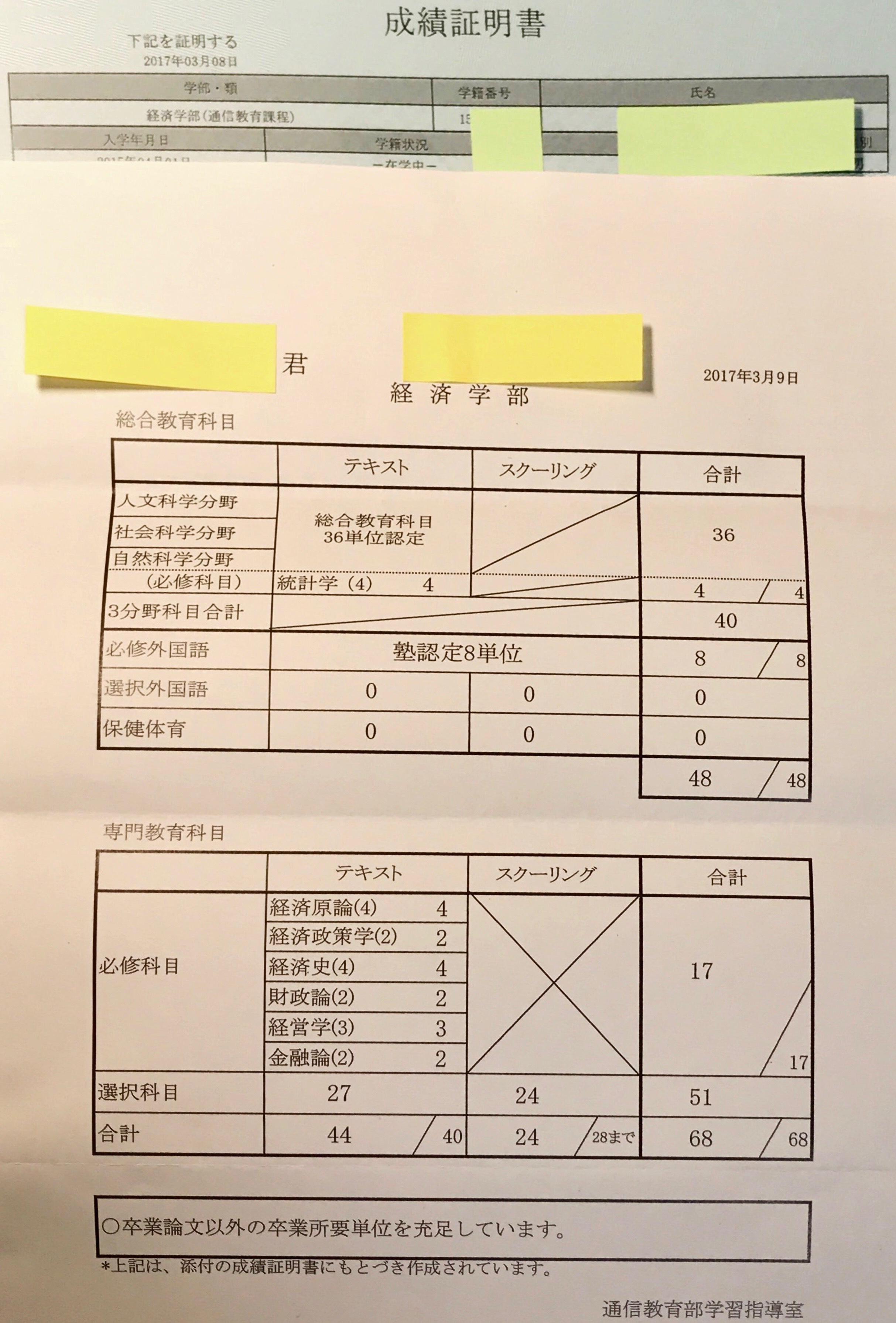 201703成績証明書