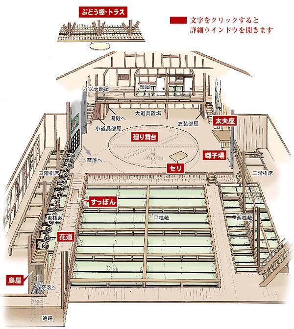 2.24出石永楽館 (10)見取り図