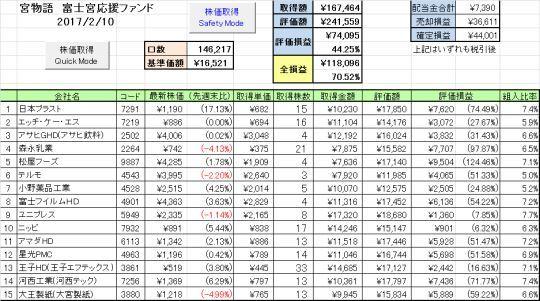 富士宮インデックス成績1_20170210_s