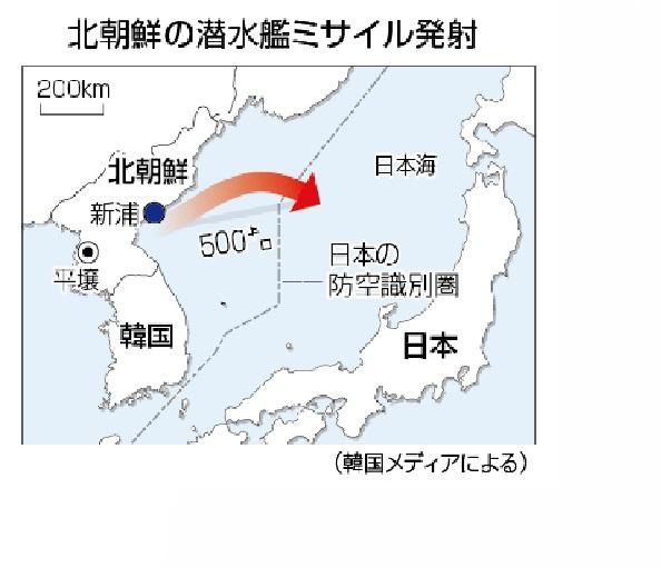 潜水艦からのミサイル