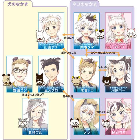 uchitama-!_charactermap