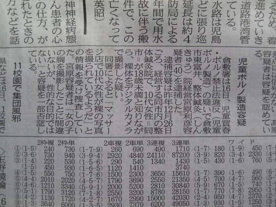 山陽新聞 20170217
