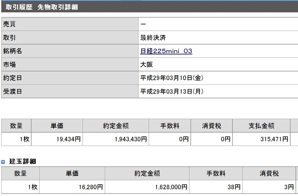 19434円 -315471円