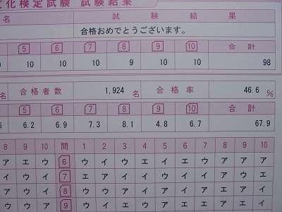kyotokentei-grade3pass.jpg