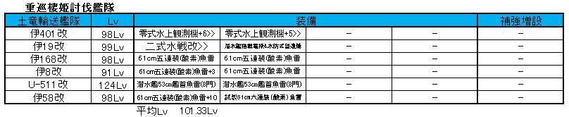 201702 E-3対重巡艦隊
