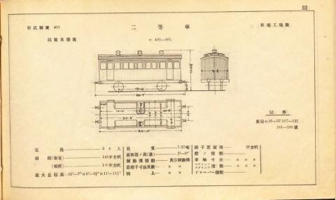 客車略図86コマ