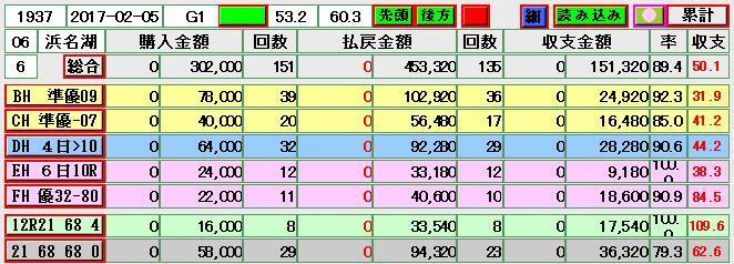 (0978)17-02-19 部門