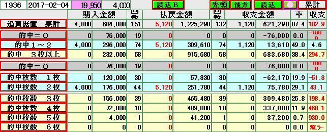 (0974)17-02-26 的中40