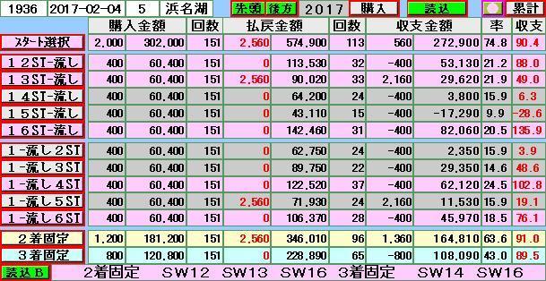 (0974)17-02-26 SW13