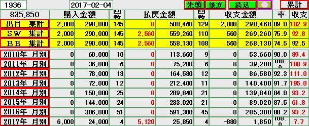 (0973)17-03-01 年別60